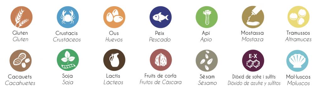 lista de alérgenos