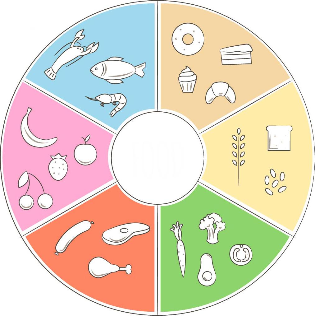 alimentación saludable infografía